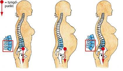 massage för gravida